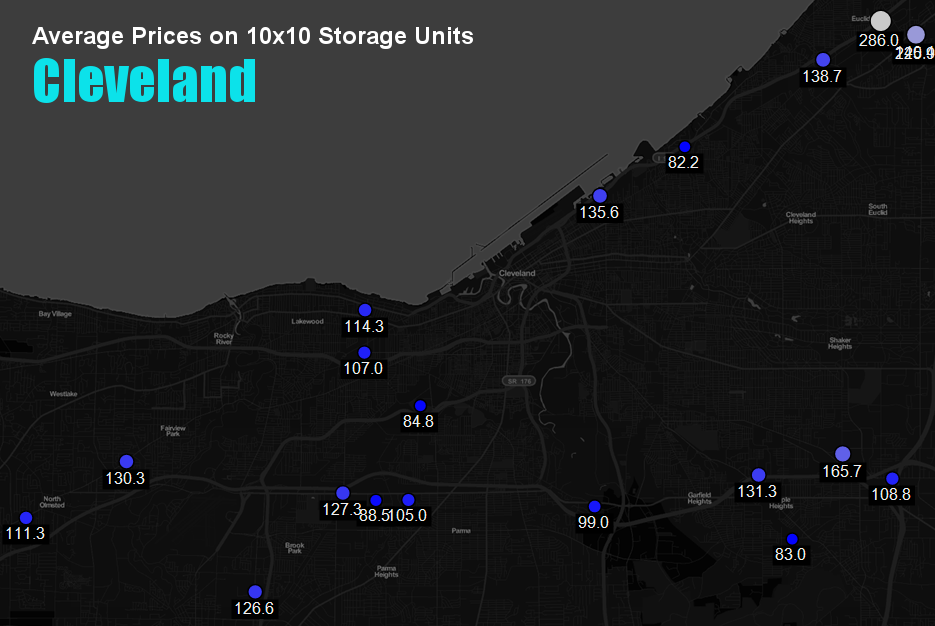 Cleveland storage prices